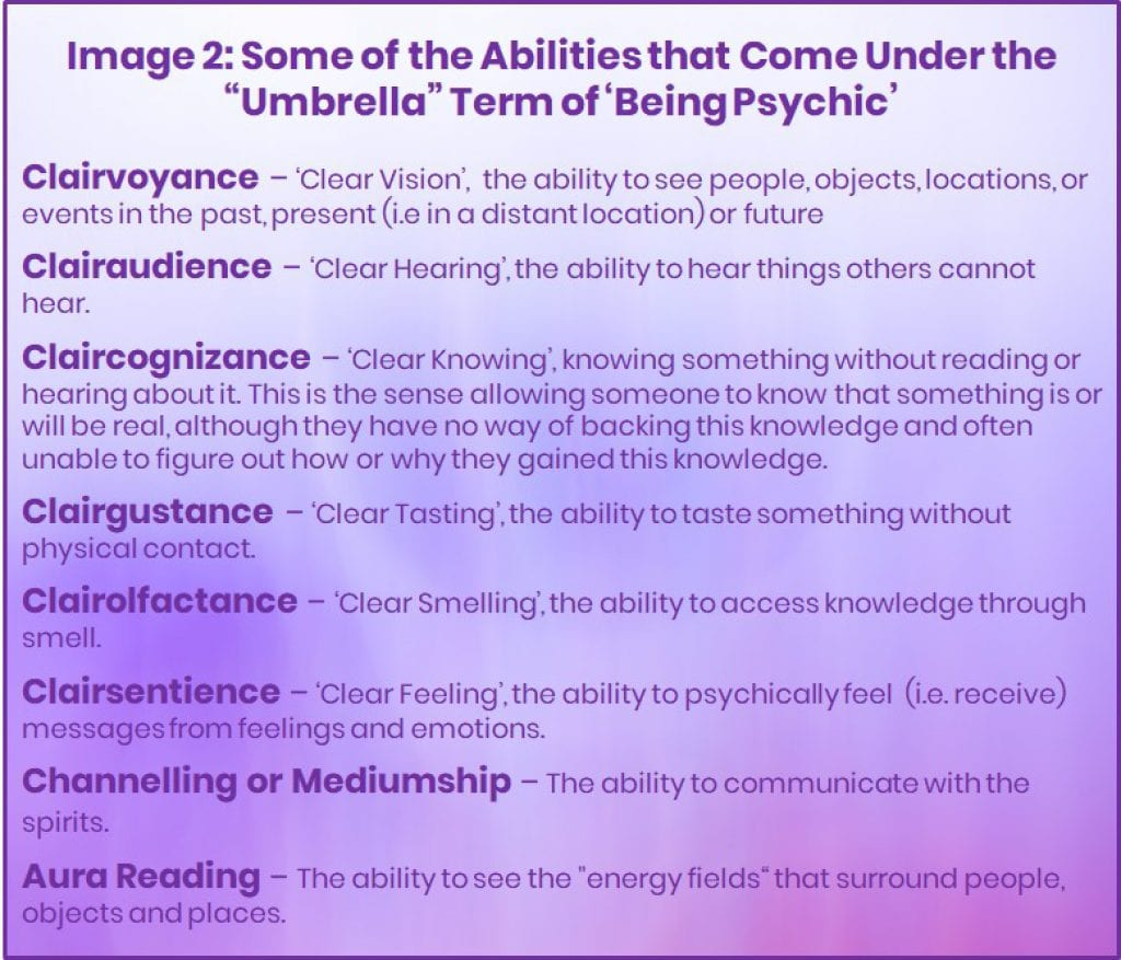 learn about psychic abilities